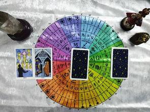 天蝎座9月份是什么塔罗牌(星座占卜天蝎座)