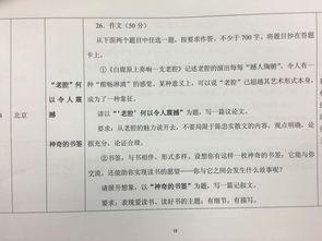 陕西2016高考作文