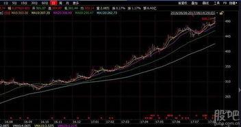 为什么贵州茅台酒的股票价格那么高了,还有人愿意买这支股票呢?