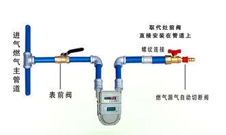 关于管道工程安装的知识