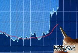 苏州股票开户哪家证券公司交易佣金最低,最低是多少