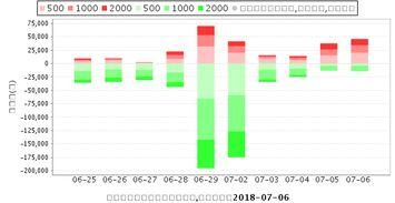 维维股份600300股票分析