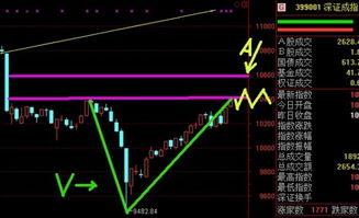 如何统计历史上某一天所有股票中涨停板家数和跌停板家数?