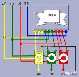 互感器 电能表接线大全及原理讲解,想学不会都难