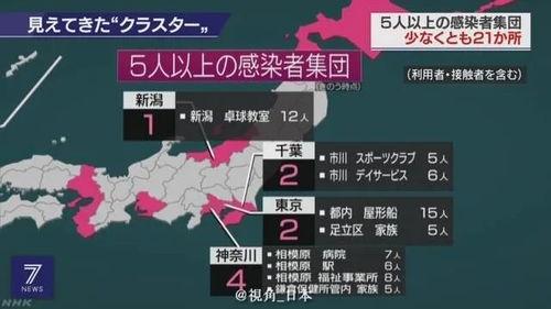 日本至少出现21处集体感染东京奥组委强调将如期举行奥运会特朗普赞赏日本具有透明性的努力