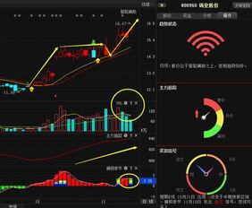 云南铜业和江西铜业哪个股票值得投资?