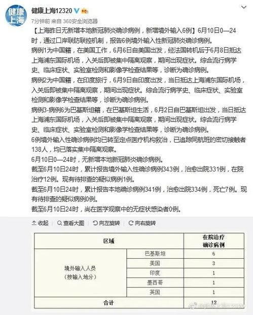 健康上海微博截图