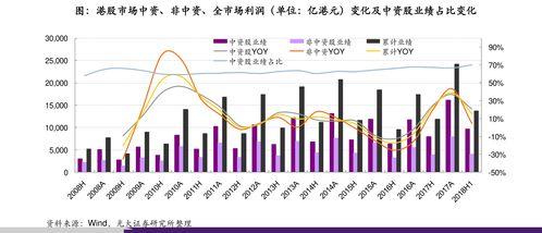 中国籍内地人能买哪些股票