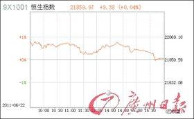 香港股市的股票种类有哪些