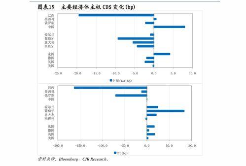 華晨汽車的股票代碼是多少