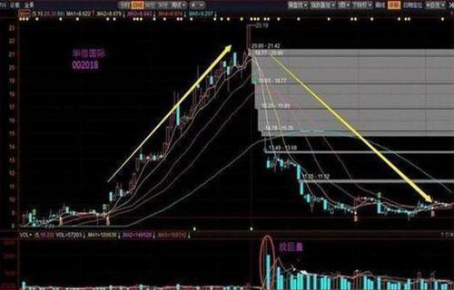 我看好一個股票現在在停牌,復牌后一定漲停。散戶怎么才能買入、