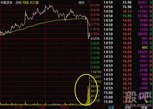 股票突破后回踩几种情况?