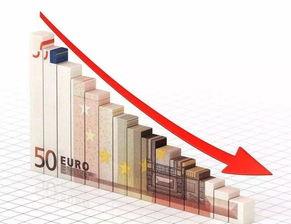 什么是买股票下跌?