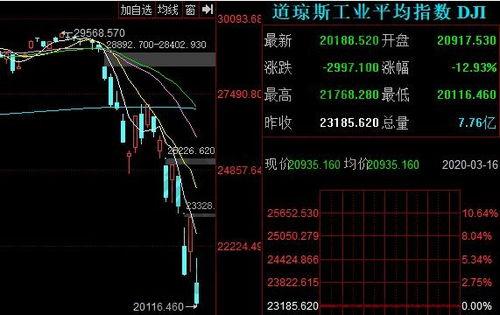 股票崩盘是怎么回事?