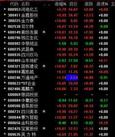 为什么股票有的在上午收盘前拉涨停,而有的是下午涨停?
