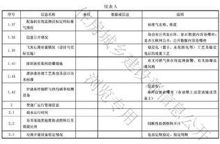 .jpeg474*727图片:住建部发布 生活垃圾焚烧厂评价标准 10月1日起实施