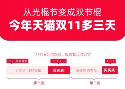 天猫双11销量(2016年双十一销售额突破多少亿 历年双十一淘宝交易额)