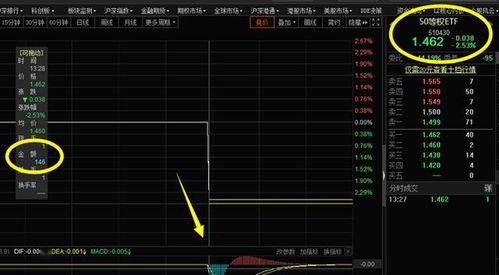 在9:00到9:30之间股票大涨意味什么?