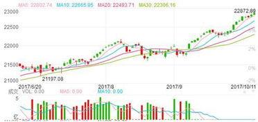 A股11月第四个交易周解禁个股50只,市值超500亿,你怎么看?