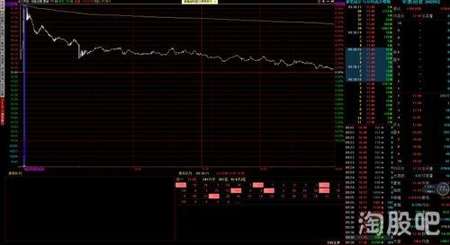 A股股票有哪些?