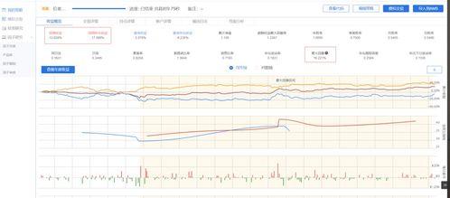 什么是回测  股票分析
