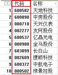 沪深股票代码一览表