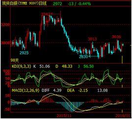 中国股市关于白银的股票有哪些??谢谢