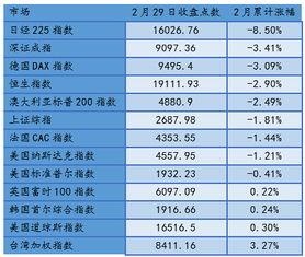 有港股 不知道有没有台股 台湾的 如果没有 为什么
