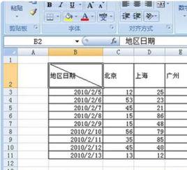 表格斜线怎么上下打字(Excel表格里面打)