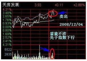 正t和倒t的股票含义是什么?