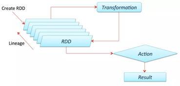 scala的环境变量设置