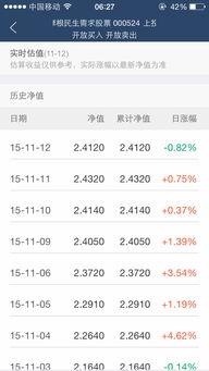 股票涨了 总资产却变少了