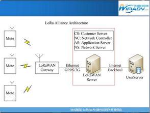 中国物联网的主流平台都有哪些