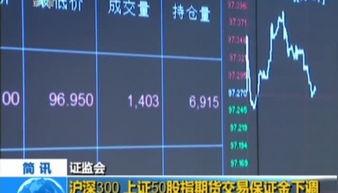 沪深300股指交易骗局(沪深300指数基金)  股票配资平台  第1张