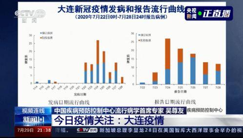 吴尊友大连不会再有更大规模病例,与北京疫情无确切关系