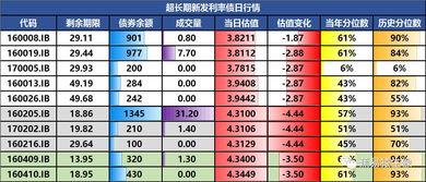 在手机的时时彩怎么买 重庆时时彩 微信赌博群