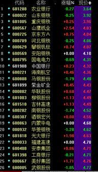 最便宜的股票有哪些