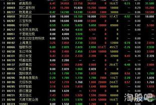 香港股票上市的股票都有哪些,哪里可以查詢?