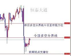 金价1小时K线走势图-恒泰大通 黄金价格仍处于震荡格局