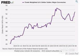 影响股票涨跌因素分析