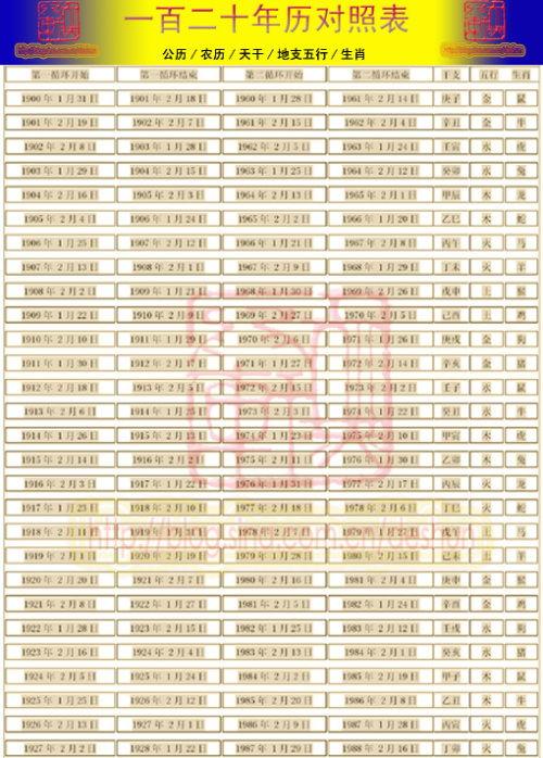 五行:金木水火土的具体年份是什么(五行属相表)