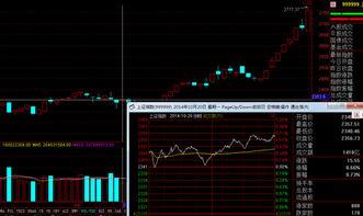 分析节能风电股票
