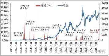 香港股票歷史價格在哪個平臺可以查詢呢?
