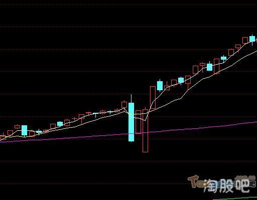 股票触板什么意思?