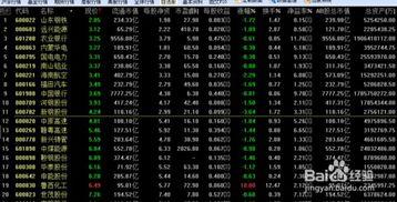 市盈率分位值是什么意思(市盈率一般多少为好)1800  场外个股期权  第2张