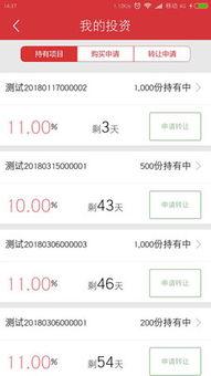 众信金融(上海融道网金融可靠吗)_1679人推荐