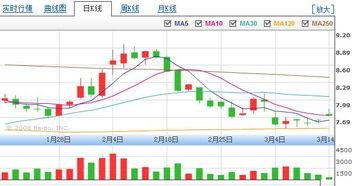 唐山港这个股票未来会怎样?