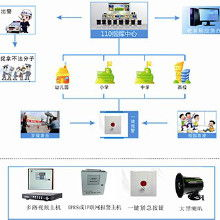 网络110报案平台,网警110在线报案平台(图2)