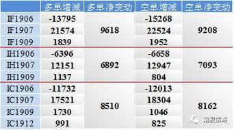 期权交易平台排行榜(50etf期权一手多少钱)  股票配资平台  第2张