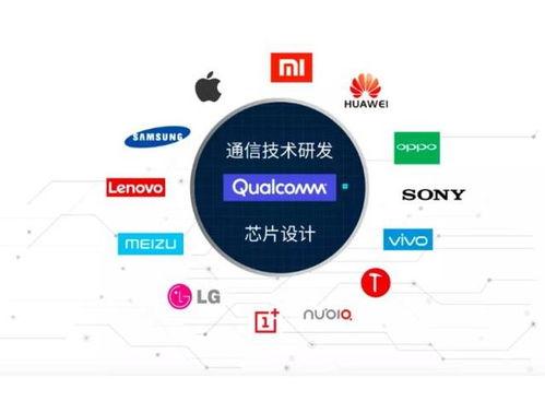 高通和华为和解股票大涨,说明芯片企业离不开中国市场观点对吗?